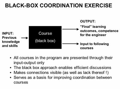 blackbox_exercise.jpeg
